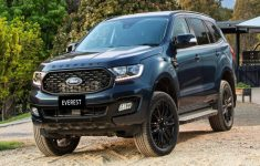 2020 Ford Everest Sport Launched Down Under With A More