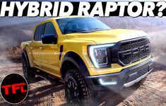 Leaked: New Ford Raptor Is Coming In 2021 With Hybrid Power