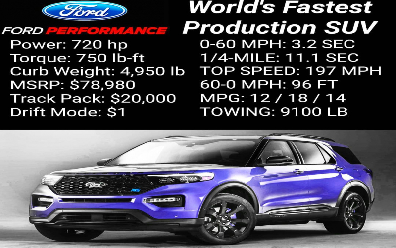 Leaked Specs Of The Even Faster Version Of The Ford Explorer