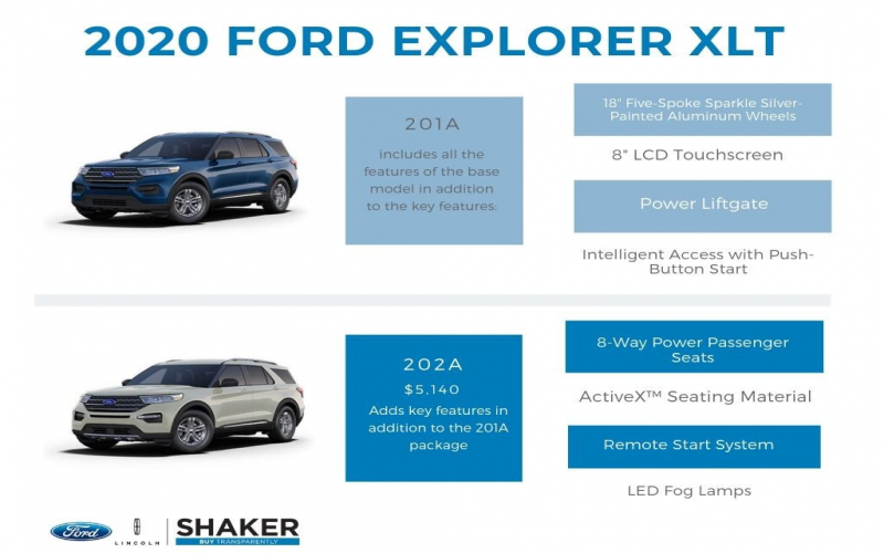 The 2020 Ford Explorer Trim Levels And Packages
